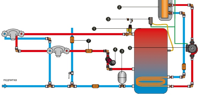 Схема гвс через бойлер